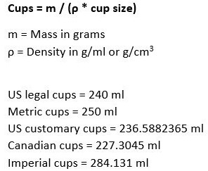 Grams to Cups